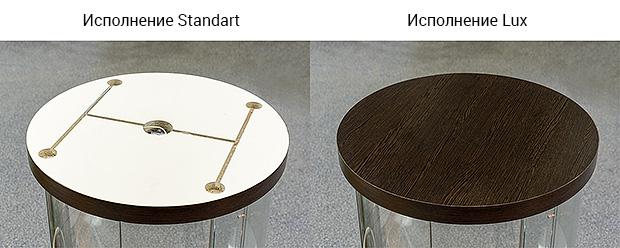 Исполнение витрин для музея Standart и Lux